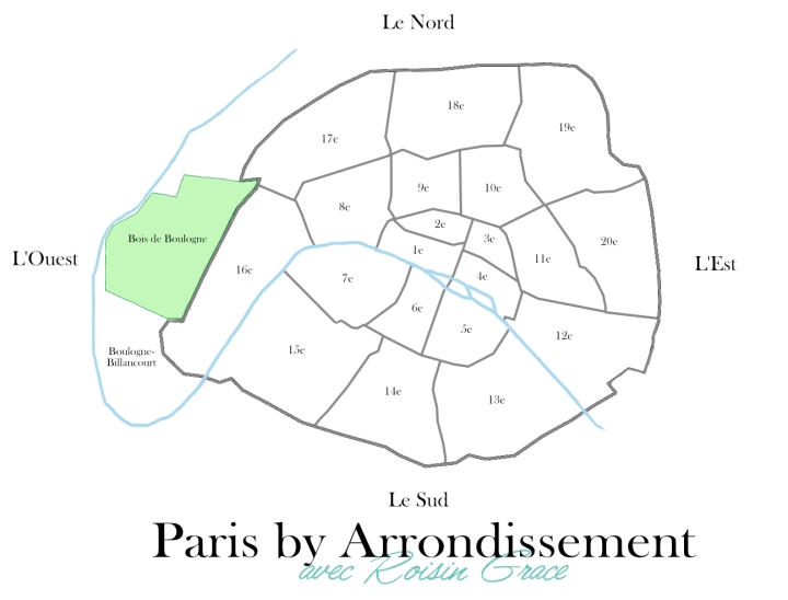 Paris by Arrondissement, Things to see and do in Paris